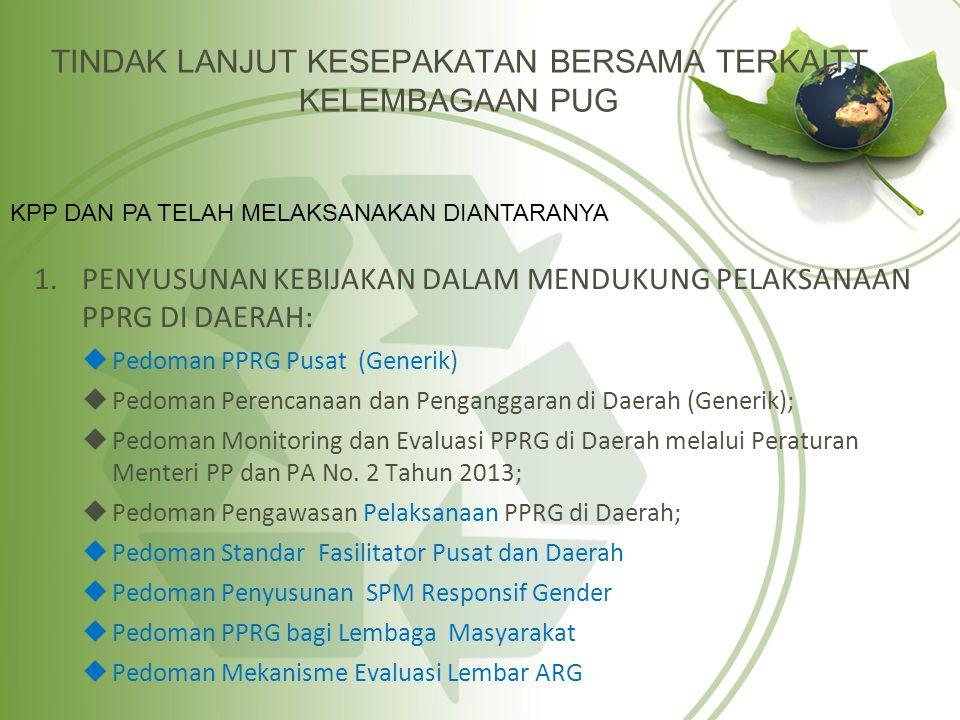 (lanjutan) 2.MODUL-MODUL  Modul Training of Fasilitator PPRG Daerah.