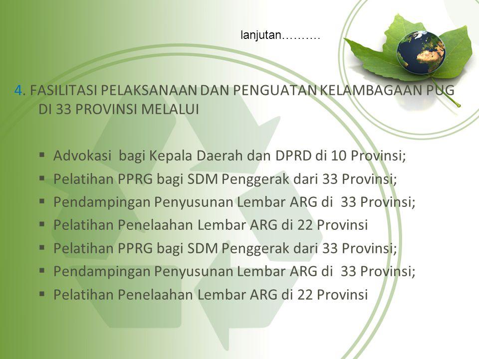 lanjutan………. 4. FASILITASI PELAKSANAAN DAN PENGUATAN KELAMBAGAAN PUG DI 33 PROVINSI MELALUI  Advokasi bagi Kepala Daerah dan DPRD di 10 Provinsi;  P