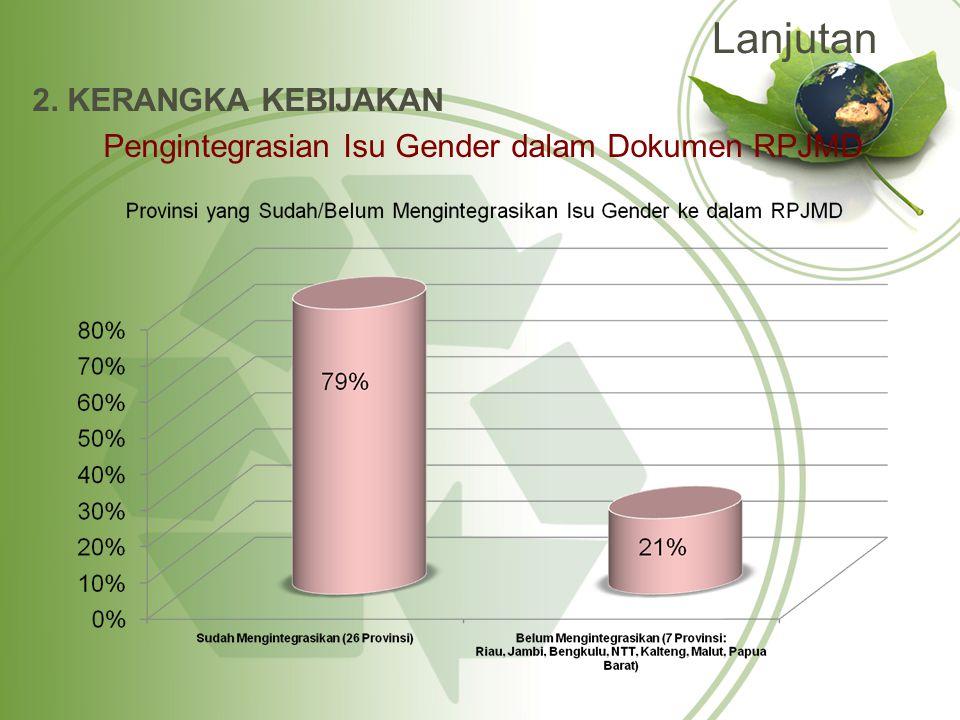 Lanjutan 2. KERANGKA KEBIJAKAN Pengintegrasian Isu Gender dalam Dokumen RPJMD