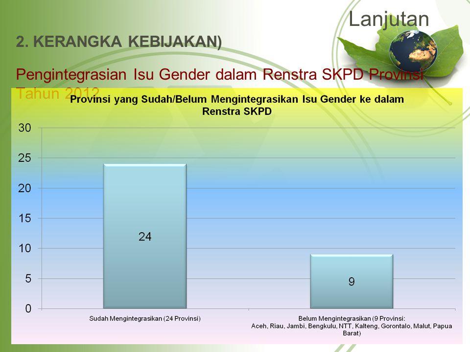 Lanjutan 2. KERANGKA KEBIJAKAN) Pengintegrasian Isu Gender dalam Renstra SKPD Provinsi Tahun 2012