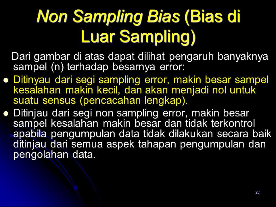 23 Non Sampling Bias (Bias di Luar Sampling) Dari gambar di atas dapat dilihat pengaruh banyaknya sampel (n) terhadap besarnya error: Ditinyau dari segi sampling error, makin besar sampel kesalahan makin kecil, dan akan menjadi nol untuk suatu sensus (pencacahan lengkap).