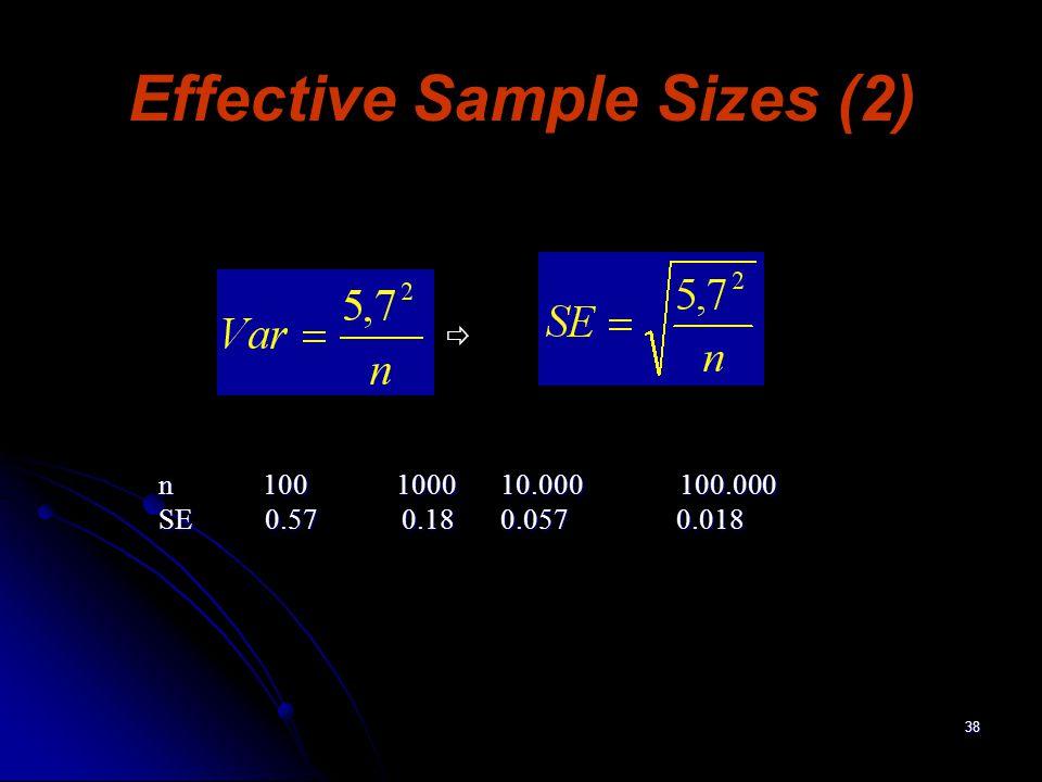 38 Effective Sample Sizes (2)  n 100 1000 10.000100.000 SE 0.57 0.18 0.057 0.018