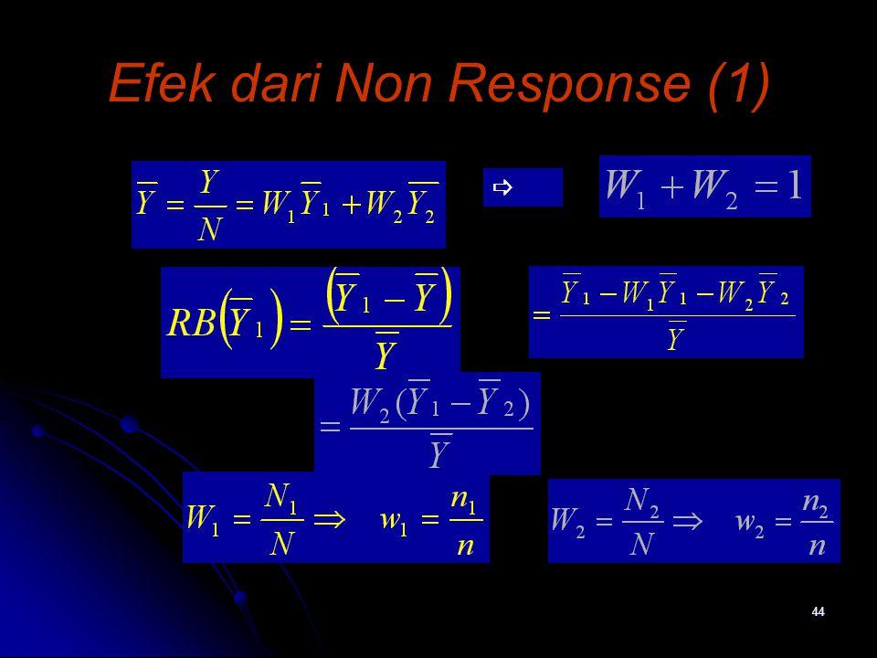 44 Efek dari Non Response (1) 