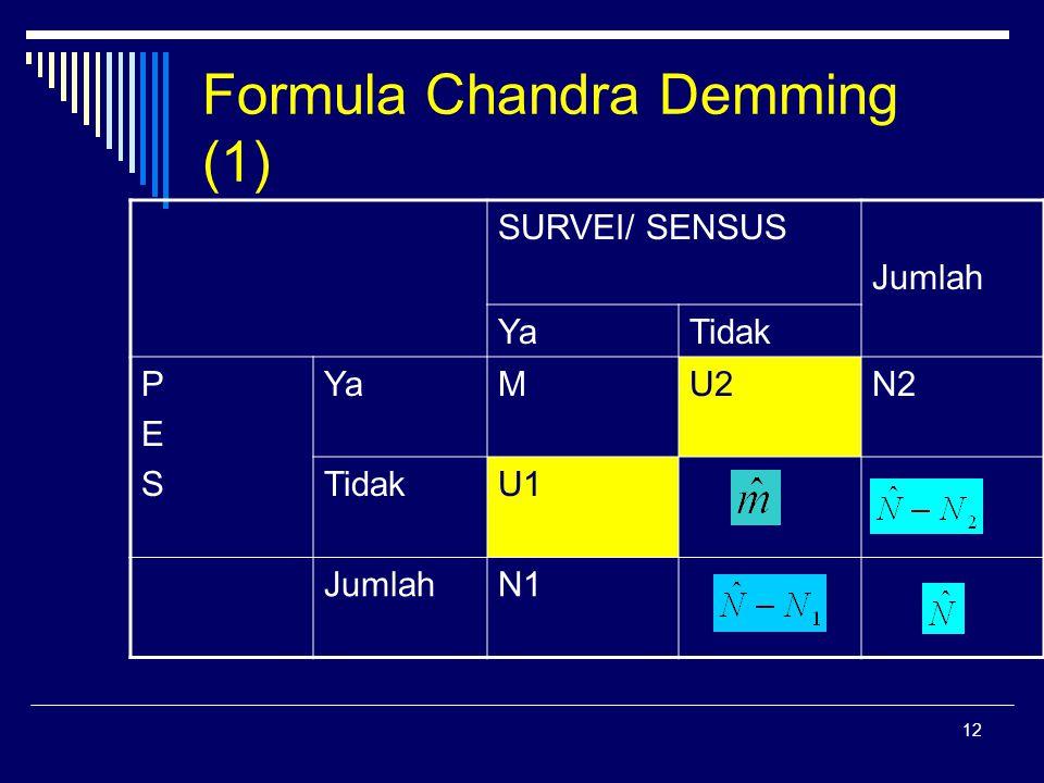 12 Formula Chandra Demming (1) SURVEI/ SENSUS Jumlah YaTidak PESPES YaMU2N2 TidakU1 JumlahN1