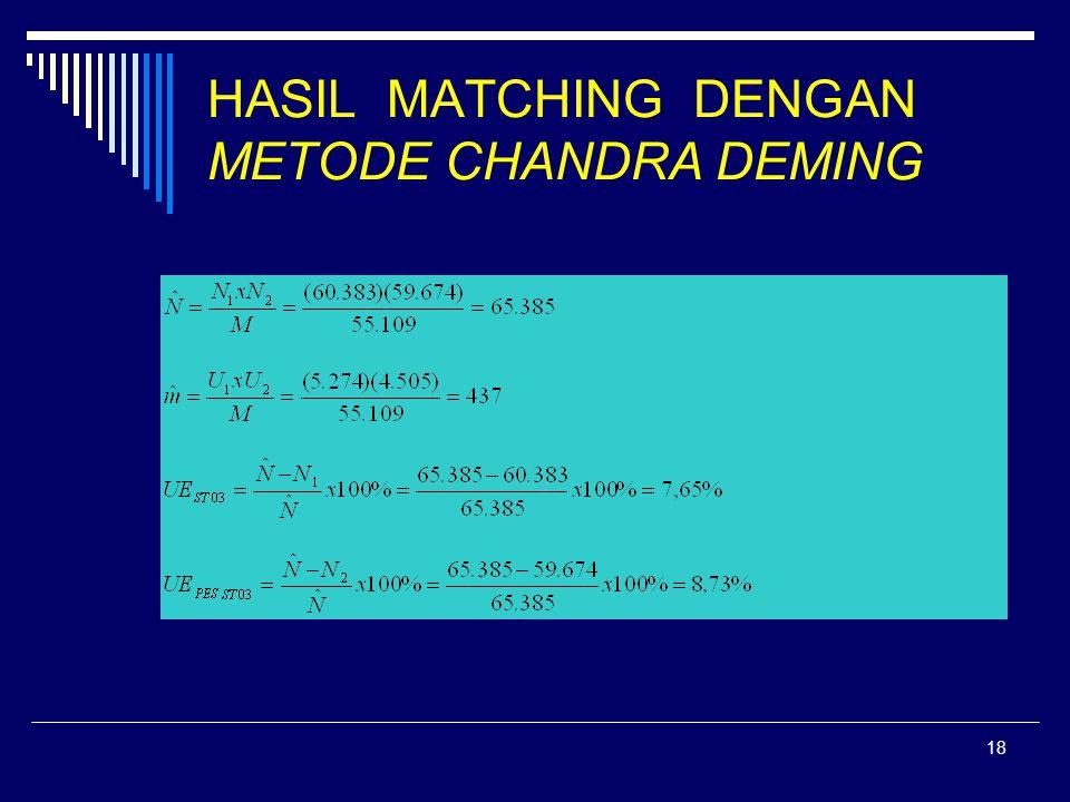 18 HASIL MATCHING DENGAN METODE CHANDRA DEMING