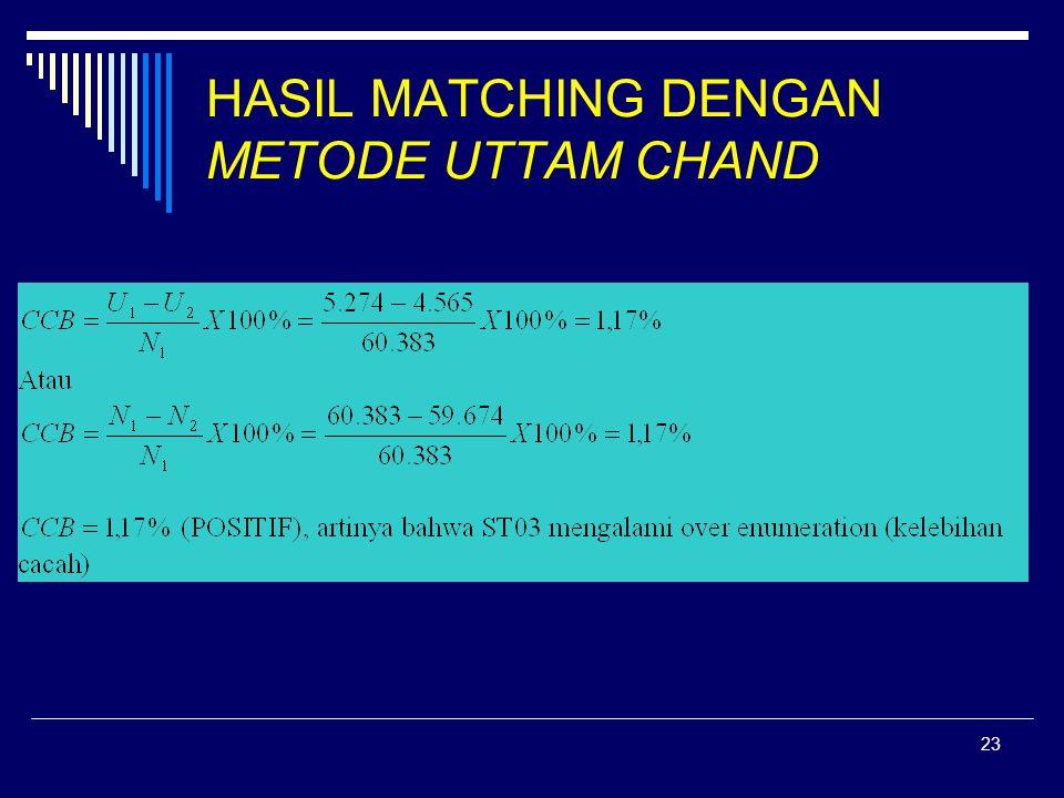 23 HASIL MATCHING DENGAN METODE UTTAM CHAND