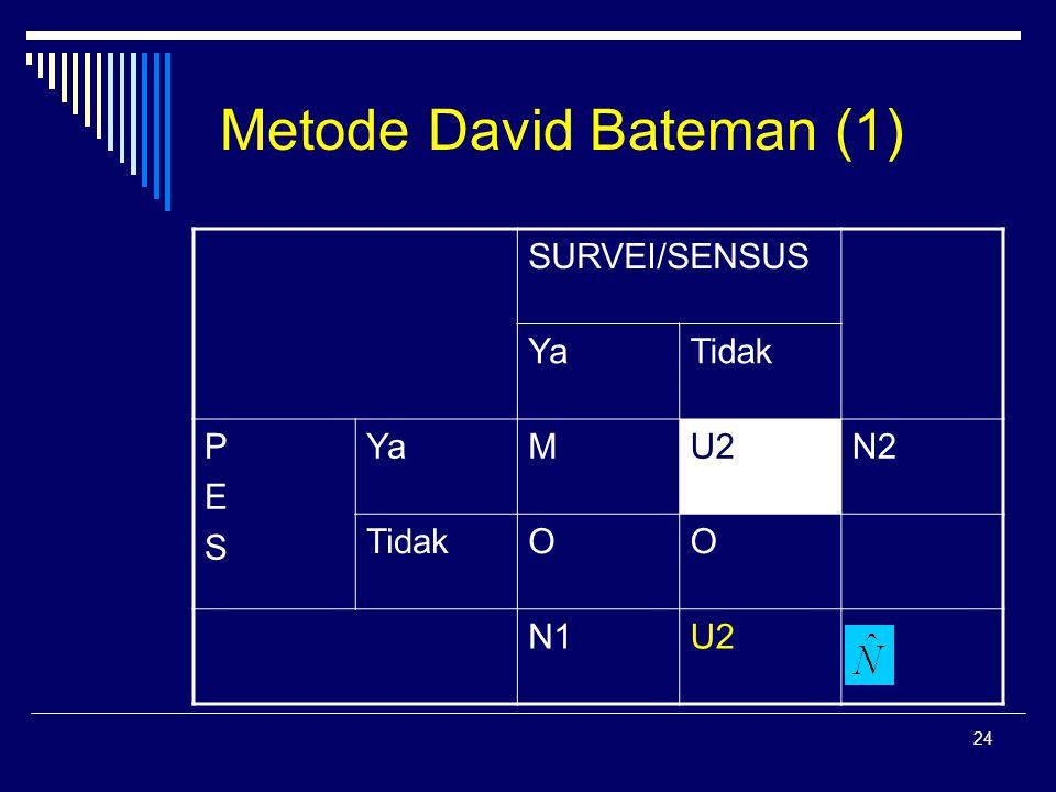 24 Metode David Bateman (1) SURVEI/SENSUS YaTidak PESPES YaMU2N2 TidakOO N1U2