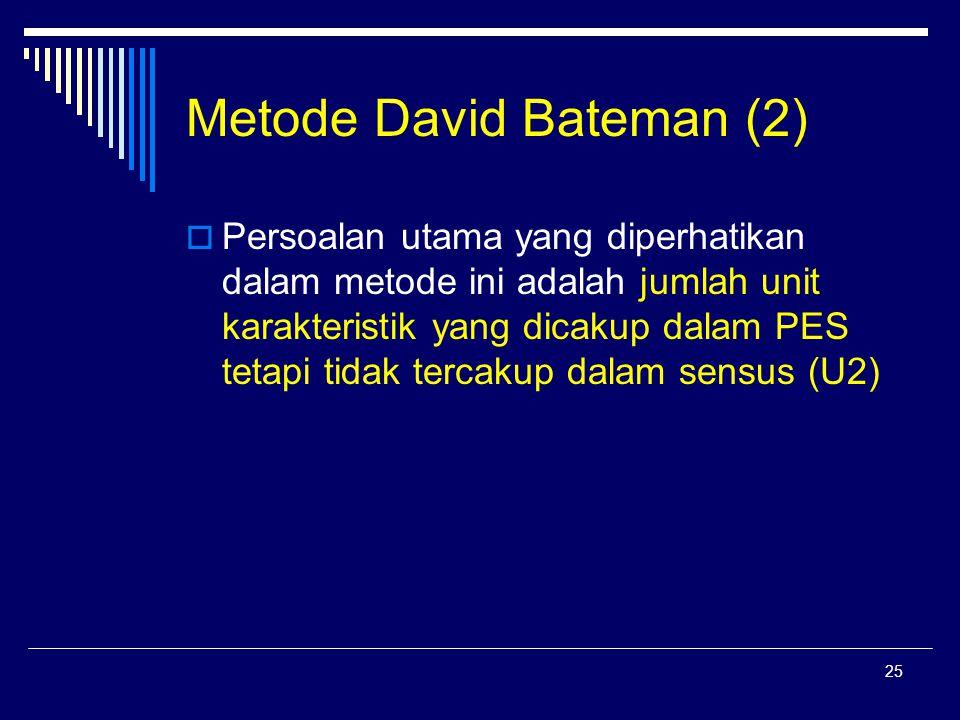25 Metode David Bateman (2)  Persoalan utama yang diperhatikan dalam metode ini adalah jumlah unit karakteristik yang dicakup dalam PES tetapi tidak