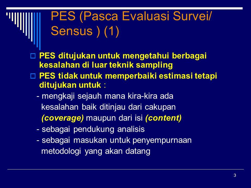 4 PES (Pasca Evaluasi Survei/ Sensus ) (2)  Coverage Error (salah cakupan) - salah cacah (errorneous inclusion) - lewat cacah (omission) - double cacah  Content Error (salah isian) - salah isi (errorneous entries) - tak ada isian (non response entries)  Misalnya dalam listing:  Coverage : unit sampling  Content : karakteristik (dalam kuesioner )