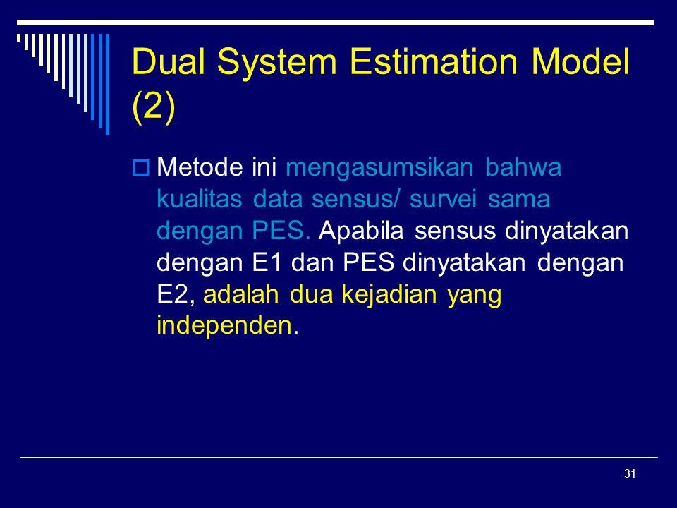 31 Dual System Estimation Model (2)  Metode ini mengasumsikan bahwa kualitas data sensus/ survei sama dengan PES. Apabila sensus dinyatakan dengan E1