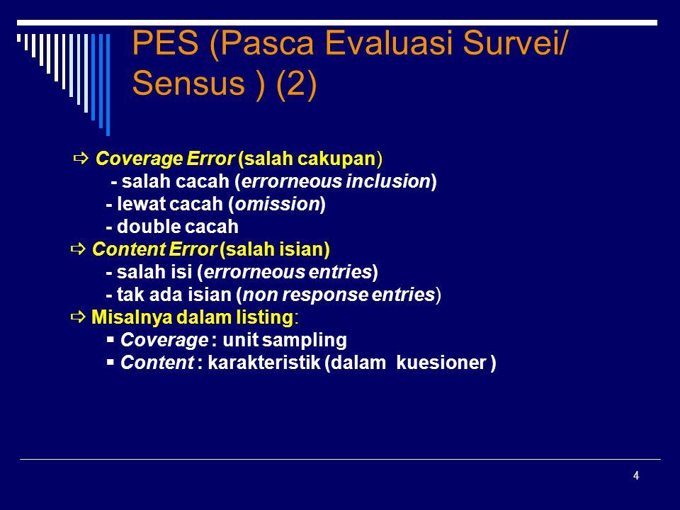 4 PES (Pasca Evaluasi Survei/ Sensus ) (2)  Coverage Error (salah cakupan) - salah cacah (errorneous inclusion) - lewat cacah (omission) - double cac