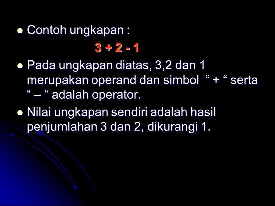 Operator Aritmatika Operator untuk aritmatika yang tergolong sebagai operator binary.