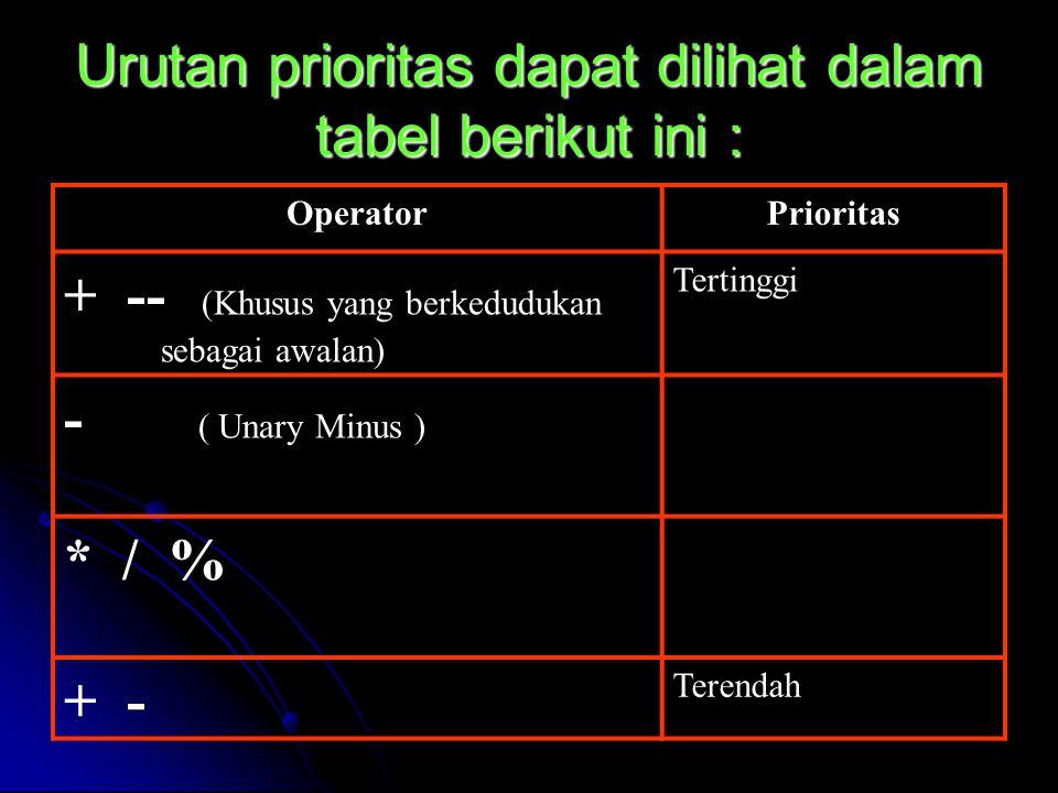 Urutan prioritas dapat dilihat dalam tabel berikut ini : OperatorPrioritas + -- (Khusus yang berkedudukan sebagai awalan) Tertinggi - ( Unary Minus )