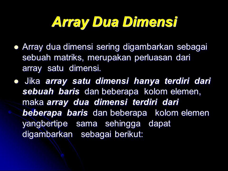 Array Dua Dimensi Array dua dimensi sering digambarkan sebagai sebuah matriks, merupakan perluasan dari array satu dimensi. Array dua dimensi sering d