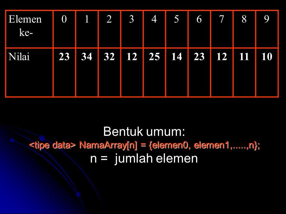 Elemen ke- 0123456789 Nilai23343212251423121110 Bentuk umum: NamaArray[n] = {elemen0, elemen1,.....,n}; NamaArray[n] = {elemen0, elemen1,.....,n}; n = jumlah elemen