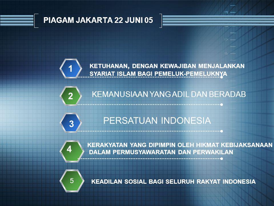 PIAGAM JAKARTA 22 JUNI 05 KETUHANAN, DENGAN KEWAJIBAN MENJALANKAN SYARIAT ISLAM BAGI PEMELUK-PEMELUKNYA 1 KEMANUSIAAN YANG ADIL DAN BERADAB 2 PERSATUAN INDONESIA 3 KERAKYATAN YANG DIPIMPIN OLEH HIKMAT KEBIJAKSANAAN DALAM PERMUSYAWARATAN DAN PERWAKILAN KEADILAN SOSIAL BAGI SELURUH RAKYAT INDONESIA 4 3 5