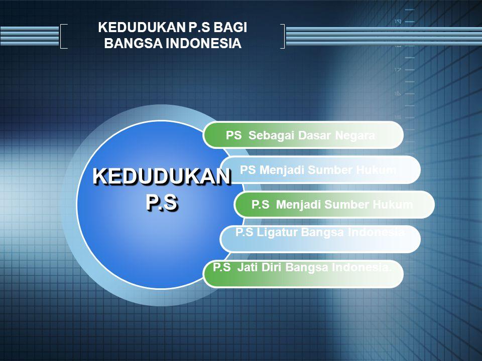 KEDUDUKAN P.S BAGI BANGSA INDONESIA PS Sebagai Dasar Negara PS Menjadi Sumber Hukum P.S Menjadi Sumber Hukum P.S Ligatur Bangsa Indonesia P.S Jati Diri Bangsa Indonesia.