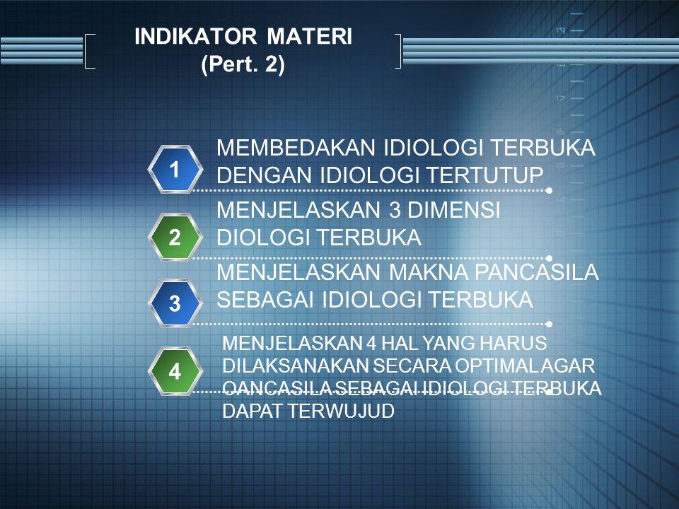 INDIKATOR MATERI (Pert.