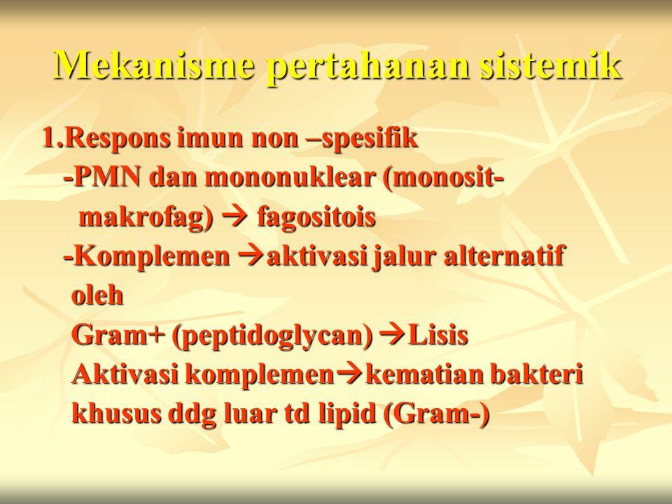 Mekanisme pertahanan sistemik 1.Respons imun non –spesifik -PMN dan mononuklear (monosit- -PMN dan mononuklear (monosit- makrofag)  fagositois makrof
