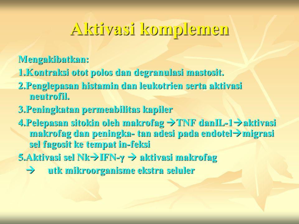 Aktivasi komplemen Mengakibatkan: 1.Kontraksi otot polos dan degranulasi mastosit. 2.Penglepasan histamin dan leukotrien serta aktivasi neutrofil. 3.P