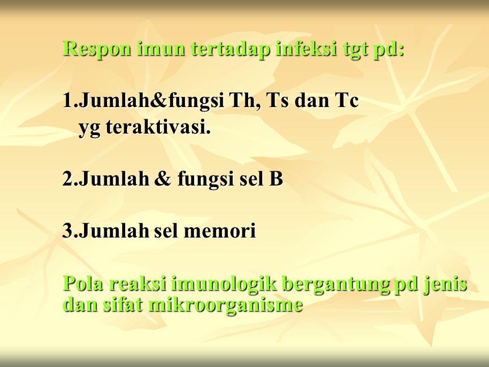 Respon imun tertadap infeksi tgt pd: 1.Jumlah&fungsi Th, Ts dan Tc yg teraktivasi. yg teraktivasi. 2.Jumlah & fungsi sel B 3.Jumlah sel memori Pola re
