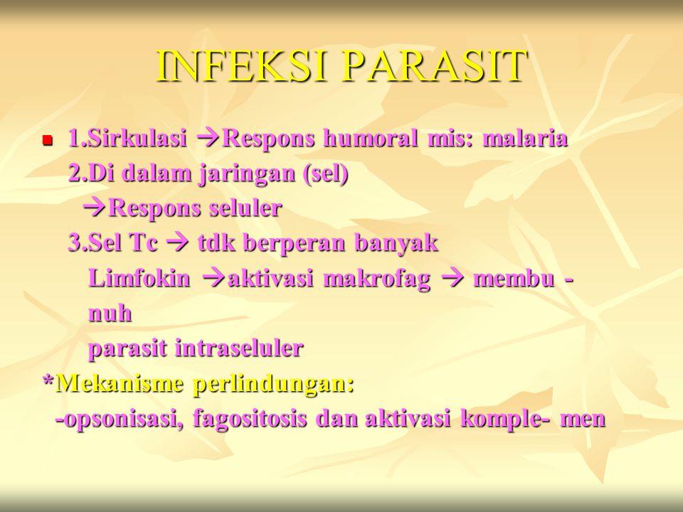 INFEKSI PARASIT 1.Sirkulasi  Respons humoral mis: malaria 1.Sirkulasi  Respons humoral mis: malaria 2.Di dalam jaringan (sel) 2.Di dalam jaringan (s