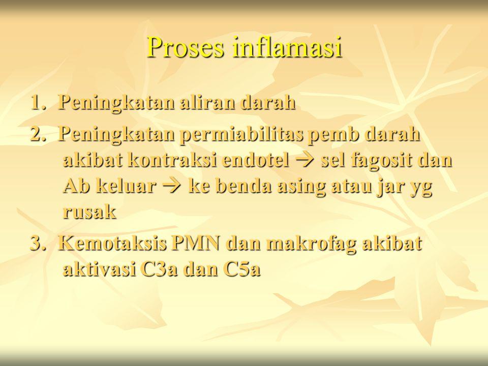 Proses inflamasi 1. Peningkatan aliran darah 2. Peningkatan permiabilitas pemb darah akibat kontraksi endotel  sel fagosit dan Ab keluar  ke benda a