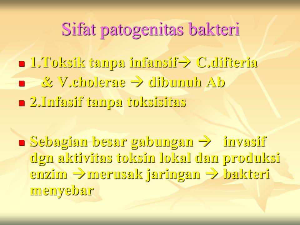 Sifat patogenitas bakteri 1.Toksik tanpa infansif  C.difteria 1.Toksik tanpa infansif  C.difteria & V.cholerae  dibunuh Ab & V.cholerae  dibunuh A