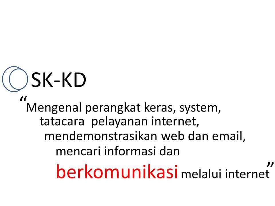 """SK-KD mencari informasi dan berkomunikasi melalui internet """" """" Mengenal perangkat keras, system, mendemonstrasikan web dan email, tatacara pelayanan i"""