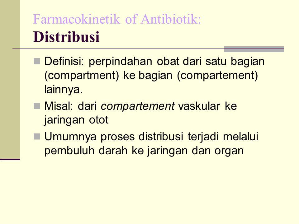 Farmacokinetik of Antibiotik: Distribusi Definisi: perpindahan obat dari satu bagian (compartment) ke bagian (compartement) lainnya.