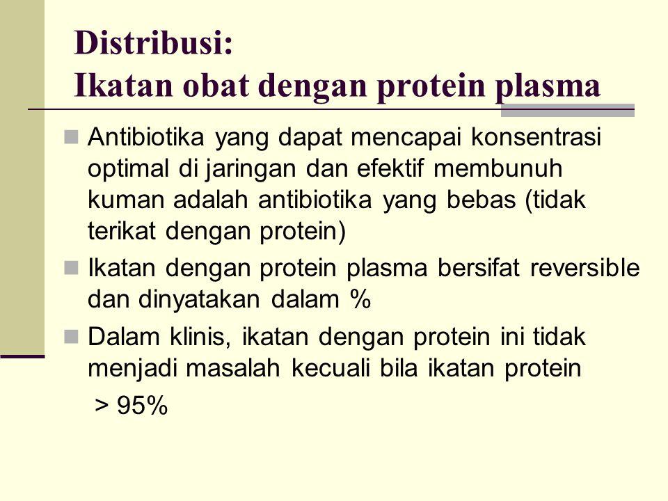 Distribusi: Ikatan obat dengan protein plasma Antibiotika yang dapat mencapai konsentrasi optimal di jaringan dan efektif membunuh kuman adalah antibiotika yang bebas (tidak terikat dengan protein) Ikatan dengan protein plasma bersifat reversible dan dinyatakan dalam % Dalam klinis, ikatan dengan protein ini tidak menjadi masalah kecuali bila ikatan protein > 95%