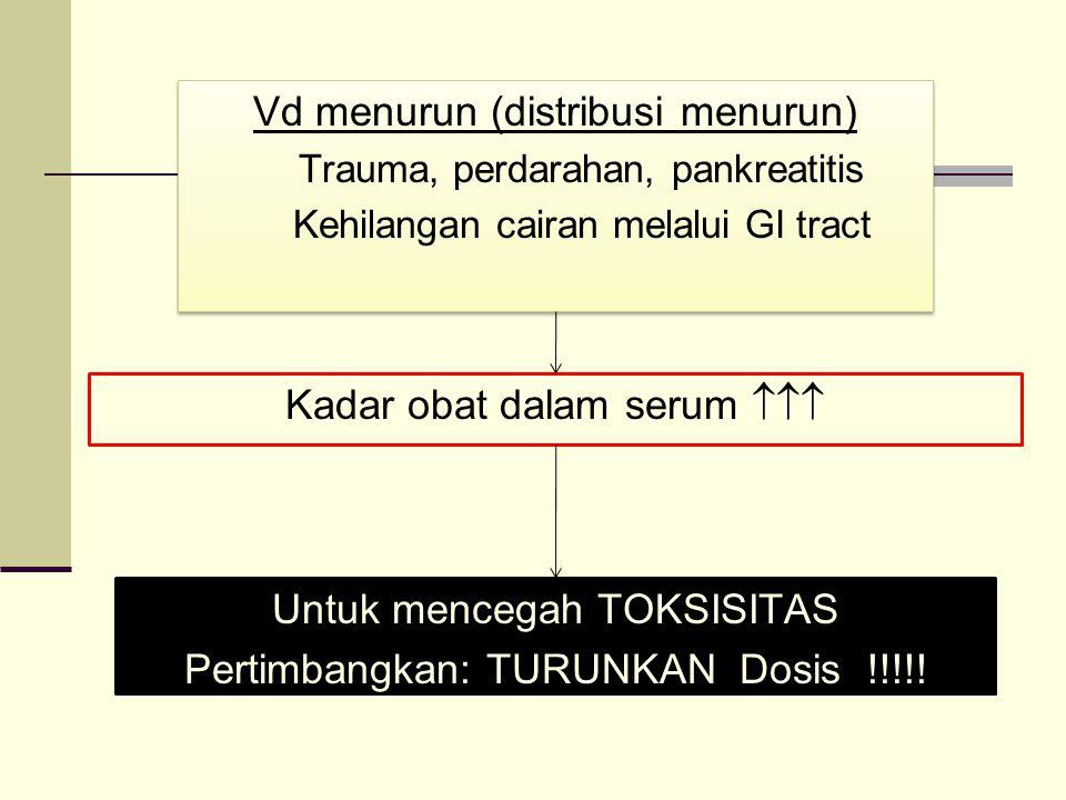 Vd menurun (distribusi menurun) Trauma, perdarahan, pankreatitis Kehilangan cairan melalui GI tract Vd menurun (distribusi menurun) Trauma, perdarahan
