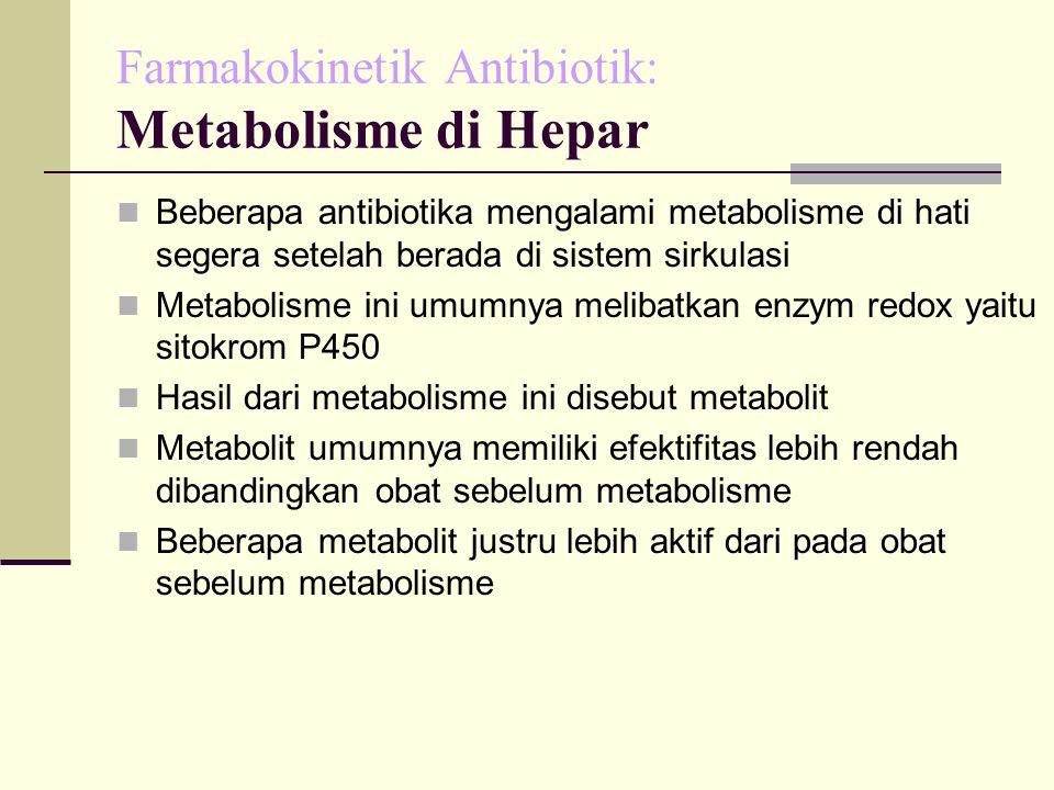 Farmakokinetik Antibiotik: Metabolisme di Hepar Beberapa antibiotika mengalami metabolisme di hati segera setelah berada di sistem sirkulasi Metabolisme ini umumnya melibatkan enzym redox yaitu sitokrom P450 Hasil dari metabolisme ini disebut metabolit Metabolit umumnya memiliki efektifitas lebih rendah dibandingkan obat sebelum metabolisme Beberapa metabolit justru lebih aktif dari pada obat sebelum metabolisme