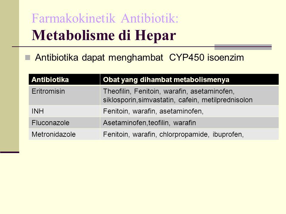 Farmakokinetik Antibiotik: Metabolisme di Hepar Antibiotika dapat menghambat CYP450 isoenzim AntibiotikaObat yang dihambat metabolismenya EritromisinTheofilin, Fenitoin, warafin, asetaminofen, siklosporin,simvastatin, cafein, metilprednisolon INHFenitoin, warafin, asetaminofen, FluconazoleAsetaminofen,teofilin, warafin MetronidazoleFenitoin, warafin, chlorpropamide, ibuprofen,