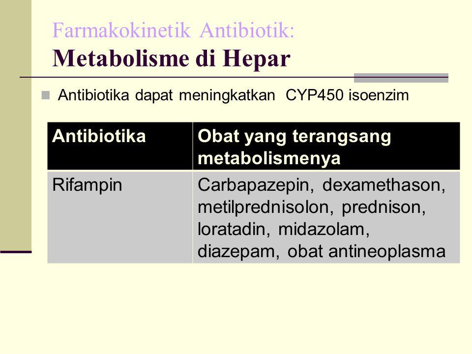 Farmakokinetik Antibiotik: Metabolisme di Hepar Antibiotika dapat meningkatkan CYP450 isoenzim AntibiotikaObat yang terangsang metabolismenya RifampinCarbapazepin, dexamethason, metilprednisolon, prednison, loratadin, midazolam, diazepam, obat antineoplasma