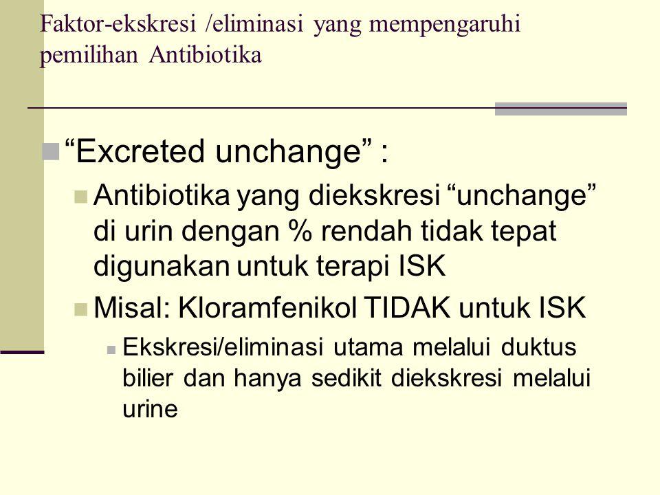 Excreted unchange : Antibiotika yang diekskresi unchange di urin dengan % rendah tidak tepat digunakan untuk terapi ISK Misal: Kloramfenikol TIDAK untuk ISK Ekskresi/eliminasi utama melalui duktus bilier dan hanya sedikit diekskresi melalui urine Faktor-ekskresi /eliminasi yang mempengaruhi pemilihan Antibiotika