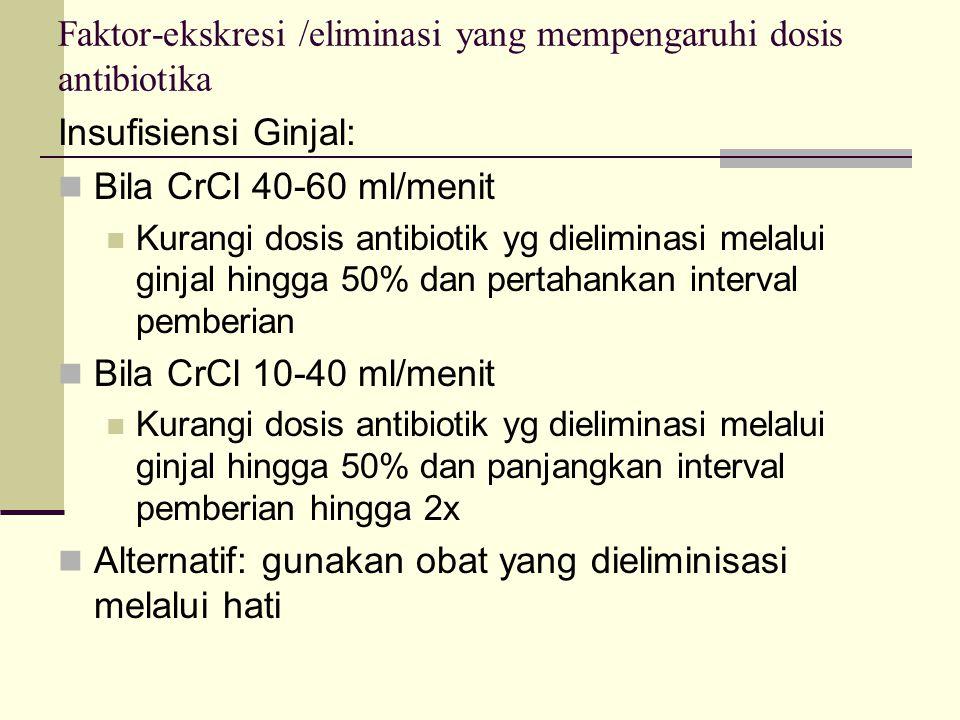 Faktor-ekskresi /eliminasi yang mempengaruhi dosis antibiotika Insufisiensi Ginjal: Bila CrCl 40-60 ml/menit Kurangi dosis antibiotik yg dieliminasi melalui ginjal hingga 50% dan pertahankan interval pemberian Bila CrCl 10-40 ml/menit Kurangi dosis antibiotik yg dieliminasi melalui ginjal hingga 50% dan panjangkan interval pemberian hingga 2x Alternatif: gunakan obat yang dieliminisasi melalui hati