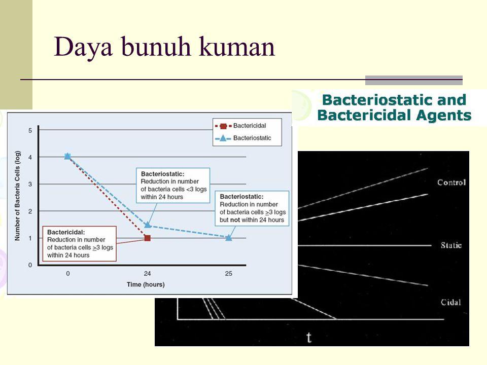 7 MBC (minimal Bacteriocidal Consentration) vs MIC Obat bacteriosidal Umumnya MBC tidak lebih dari 4 kali MIC Obat Baktriostatik Umumnya MBC lebih dari 4 kali MIC  In vitro, namun secara klinis tidak bermakna Daya bunuh kuman