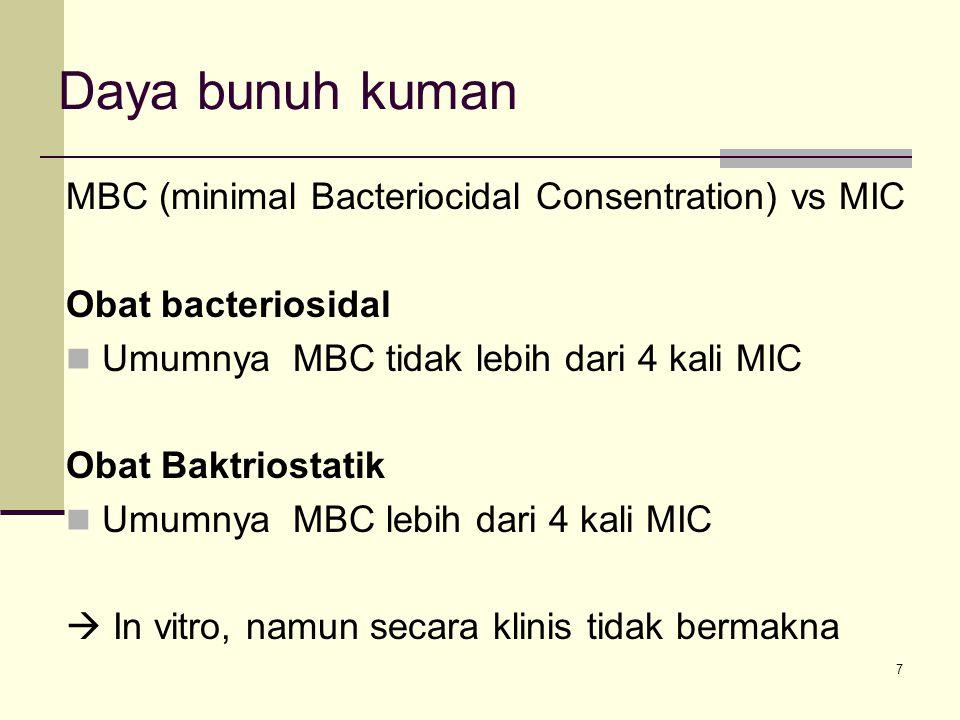 Farmakokinetik Antibiotika : Absorbsi Faktor-faktor yang dapat menggangu absorbsi obat antibiotika oral adalah: Antibiotika dengan solubilitas rendah, Waktu pengosongan lambung yang memanjang Waktu transit intestinal yang pendek Instabilitas kimia dalam lambung Ketidak mampuan penetrasi melalui dinding usus