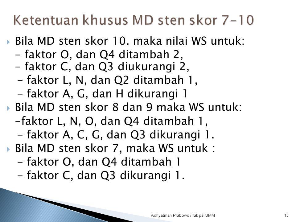  Bila MD sten skor 10. maka nilai WS untuk: - faktor O, dan Q4 ditambah 2, - faktor C, dan Q3 diukurangi 2, - faktor L, N, dan Q2 ditambah 1, - fakto