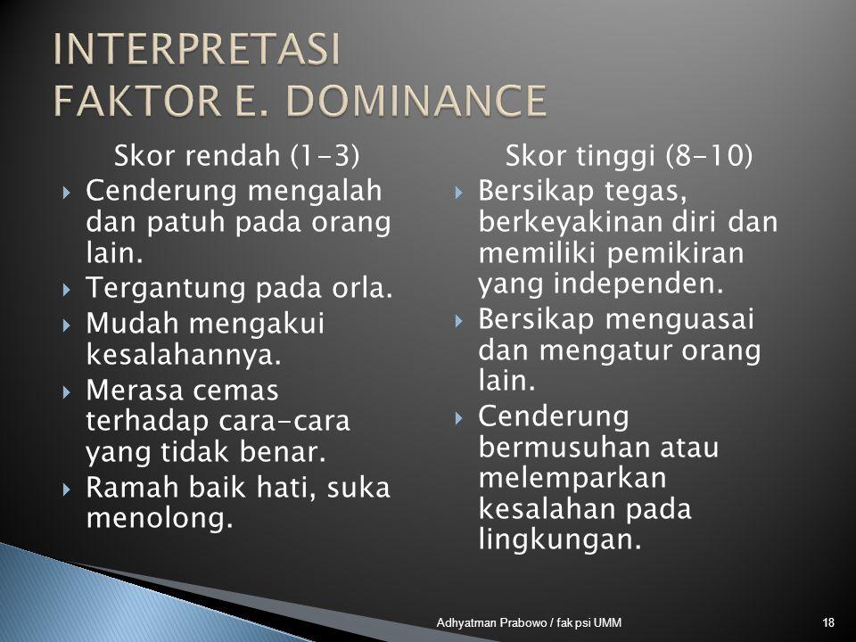 Skor rendah (1-3)  Cenderung mengalah dan patuh pada orang lain.