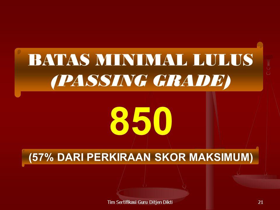 Tim Sertifikasi Guru Ditjen Dikti21 BATAS MINIMAL LULUS (PASSING GRADE) 850 (57% DARI PERKIRAAN SKOR MAKSIMUM)
