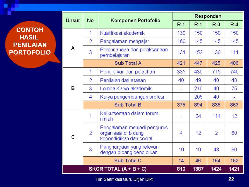 Tim Sertifikasi Guru Ditjen Dikti22 CONTOH HASIL PENILAIAN PORTOFOLIO