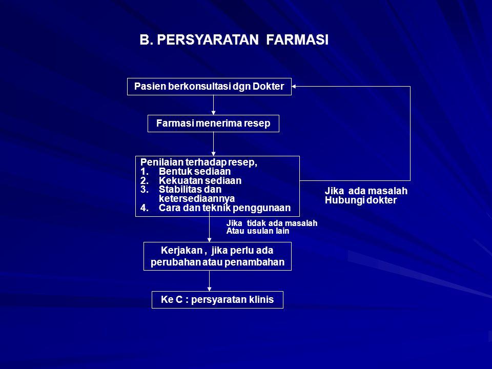 B. PERSYARATAN FARMASI Jika ada masalah Hubungi dokter Pasien berkonsultasi dgn Dokter Farmasi menerima resep Penilaian terhadap resep, 1.Bentuk sedia