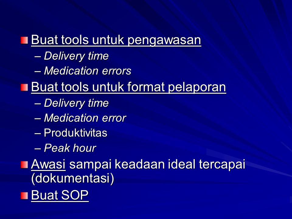 Buat tools untuk pengawasan –Delivery time –Medication errors Buat tools untuk format pelaporan –Delivery time –Medication error –Produktivitas –Peak