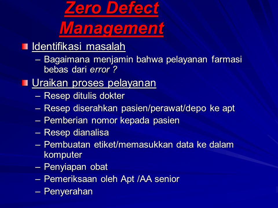 Zero Defect Management Identifikasi masalah –Bagaimana menjamin bahwa pelayanan farmasi bebas dari error ? Uraikan proses pelayanan –Resep ditulis dok