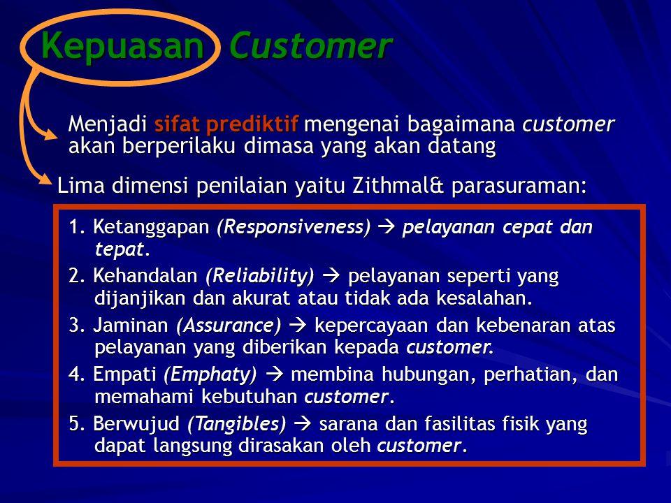 Kepuasan Customer Menjadi sifat prediktif mengenai bagaimana customer akan berperilaku dimasa yang akan datang Lima dimensi penilaian yaitu Zithmal& p