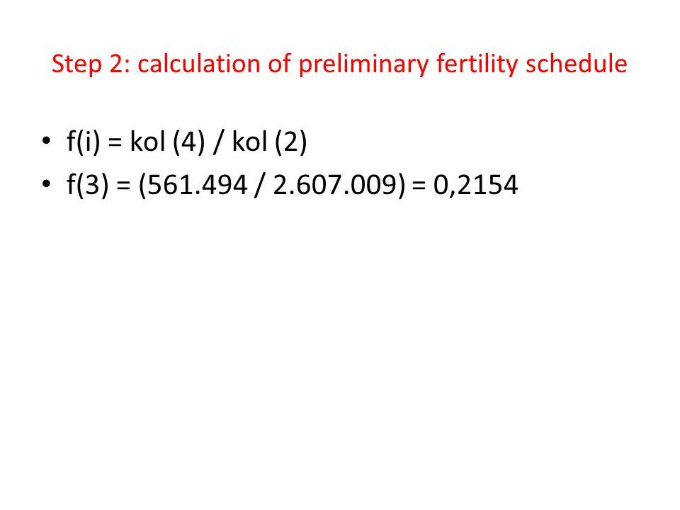 Step 2: calculation of preliminary fertility schedule f(i) = kol (4) / kol (2) f(3) = (561.494 / 2.607.009) = 0,2154