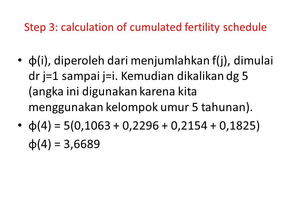 Step 3: calculation of cumulated fertility schedule φ(i), diperoleh dari menjumlahkan f(j), dimulai dr j=1 sampai j=i. Kemudian dikalikan dg 5 (angka