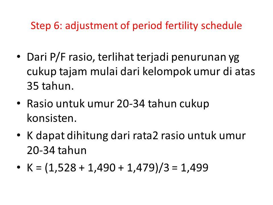 Step 6: adjustment of period fertility schedule Dari P/F rasio, terlihat terjadi penurunan yg cukup tajam mulai dari kelompok umur di atas 35 tahun. R